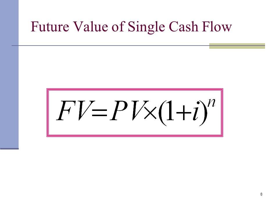 Future Value of Single Cash Flow
