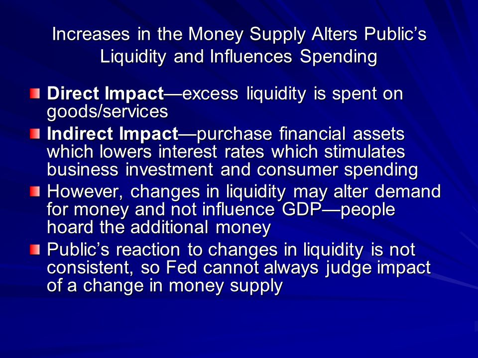 Increases in the Money Supply Alters Public's Liquidity and Influences Spending