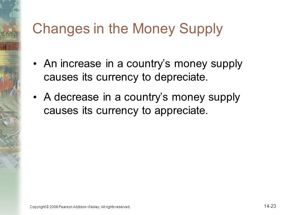 Changes in the Money Supply