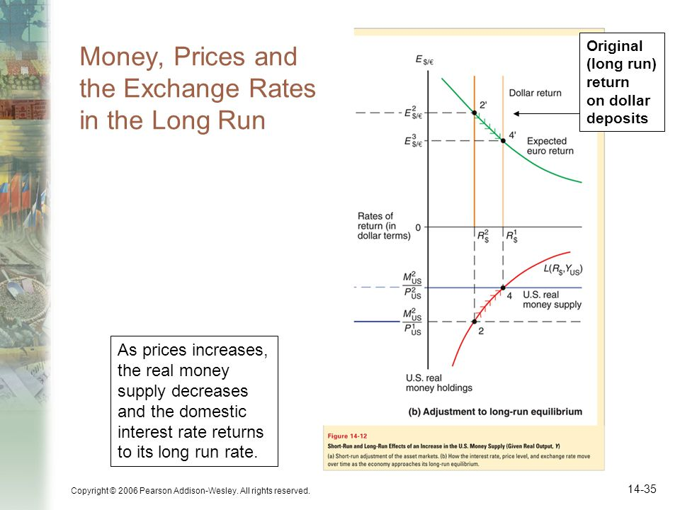 Money, Prices and the Exchange Rates in the Long Run
