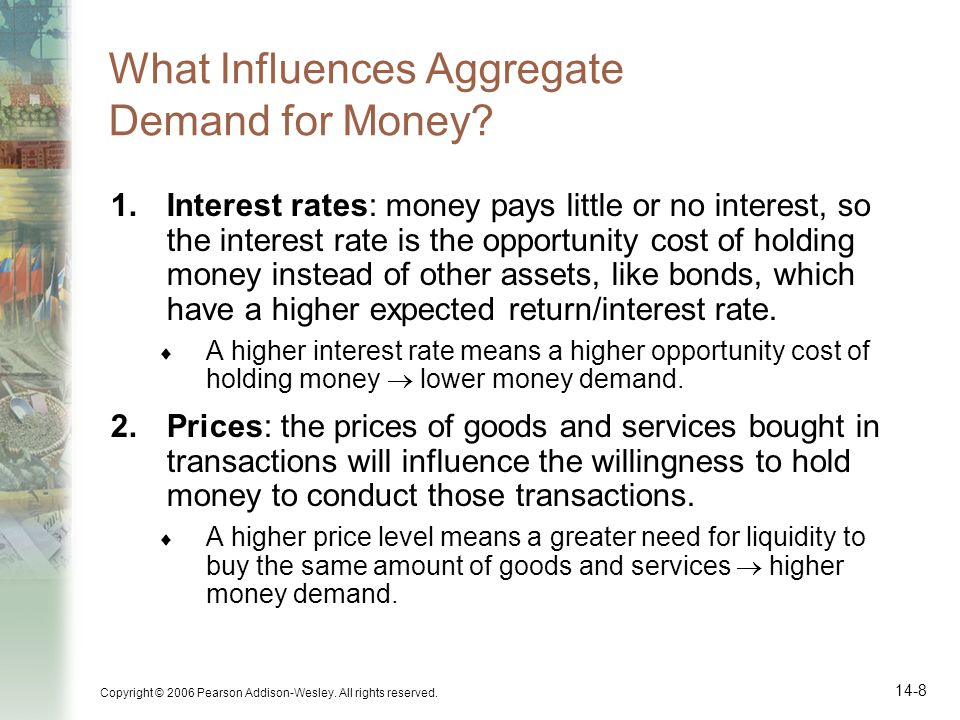What Influences Aggregate Demand for Money