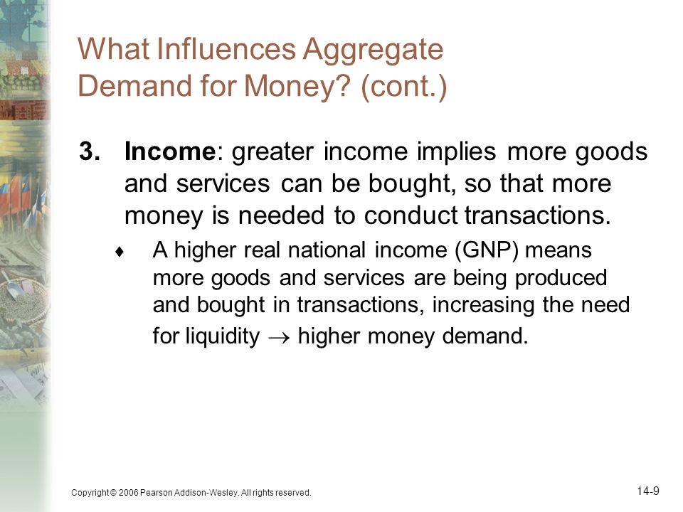 What Influences Aggregate Demand for Money (cont.)