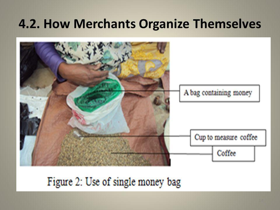 4.2. How Merchants Organize Themselves