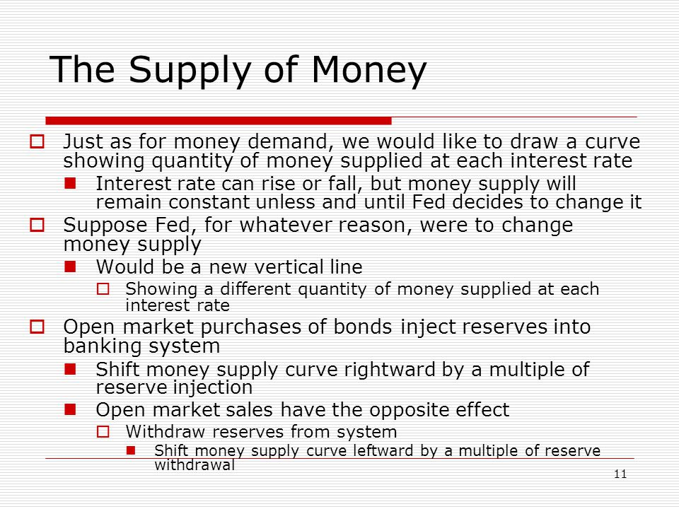The Supply of Money Just as for money demand, we would like to draw a curve showing quantity of money supplied at each interest rate.