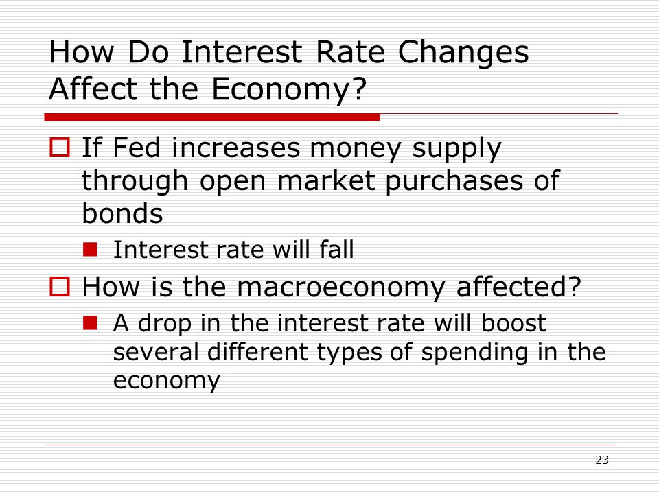 How Do Interest Rate Changes Affect the Economy