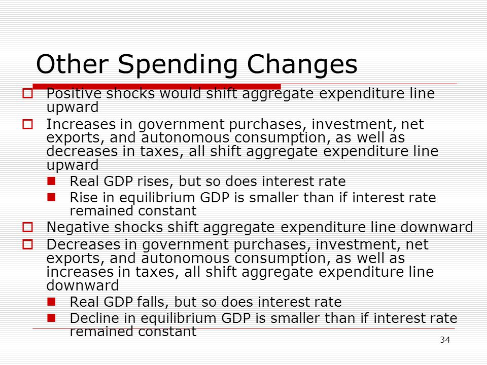 Other Spending Changes