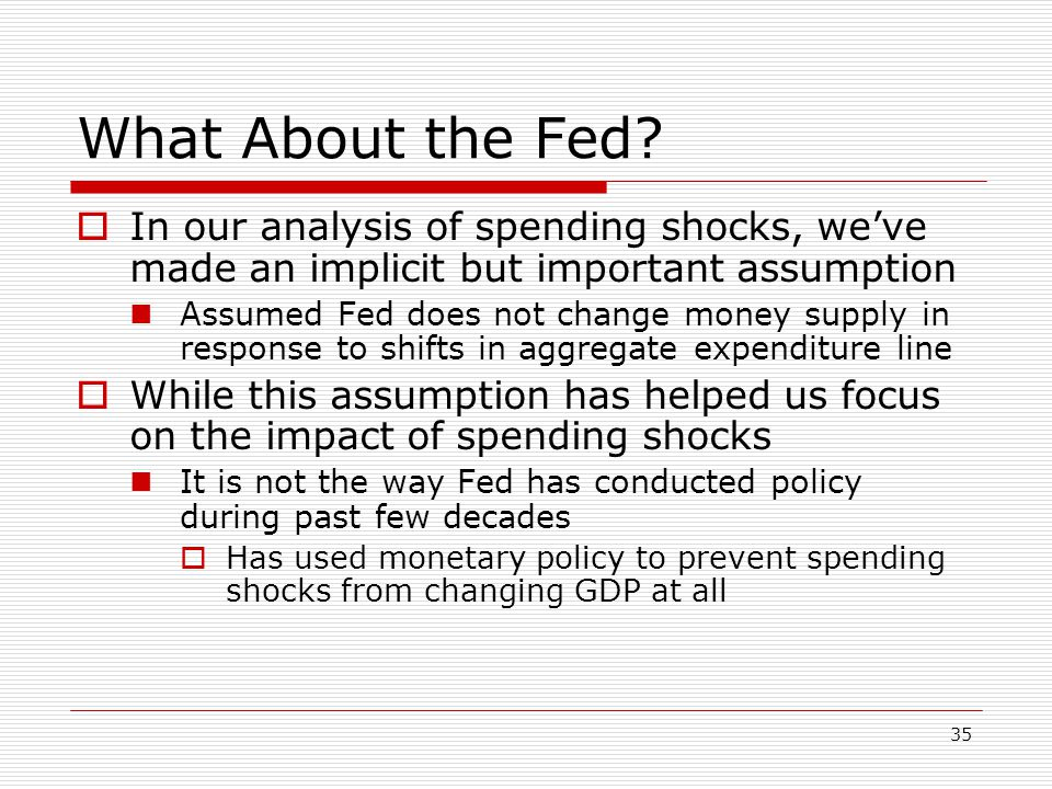 What About the Fed In our analysis of spending shocks, we've made an implicit but important assumption.