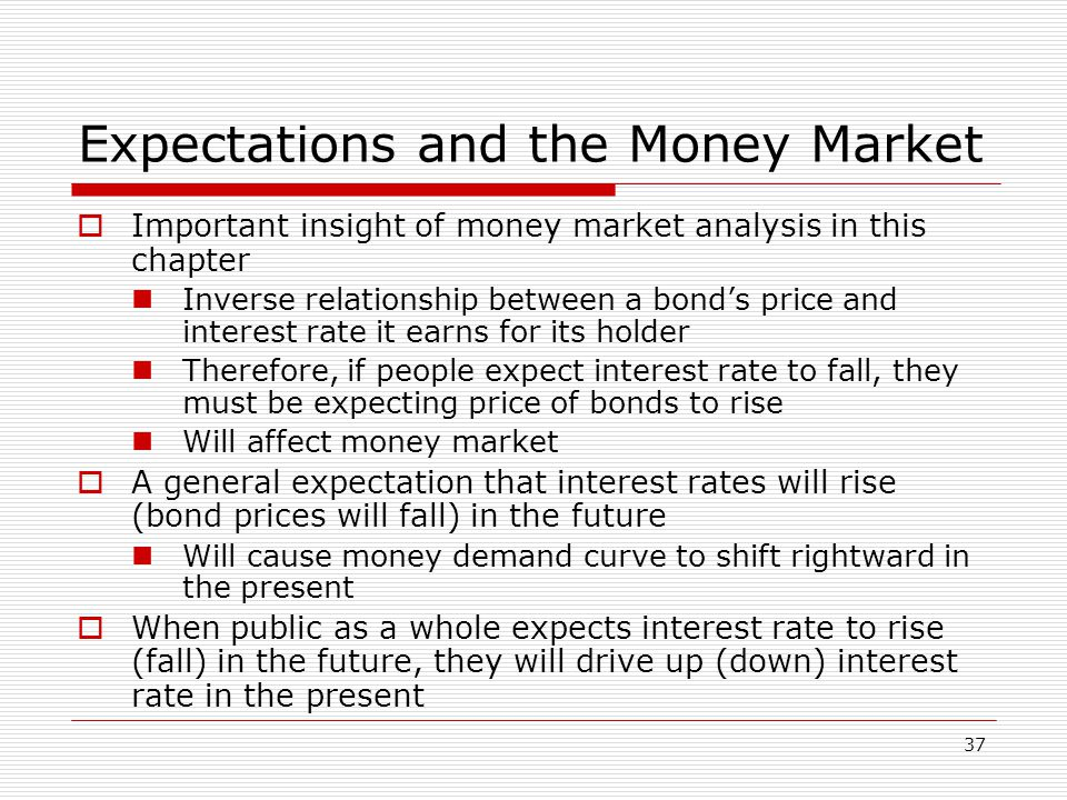 Expectations and the Money Market