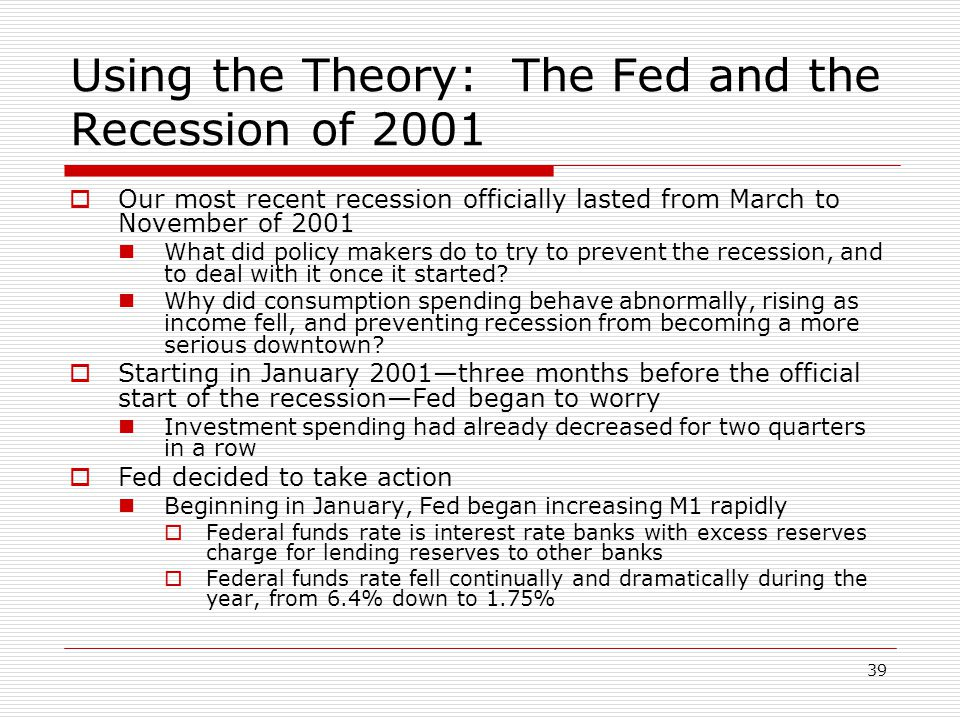 Using the Theory: The Fed and the Recession of 2001