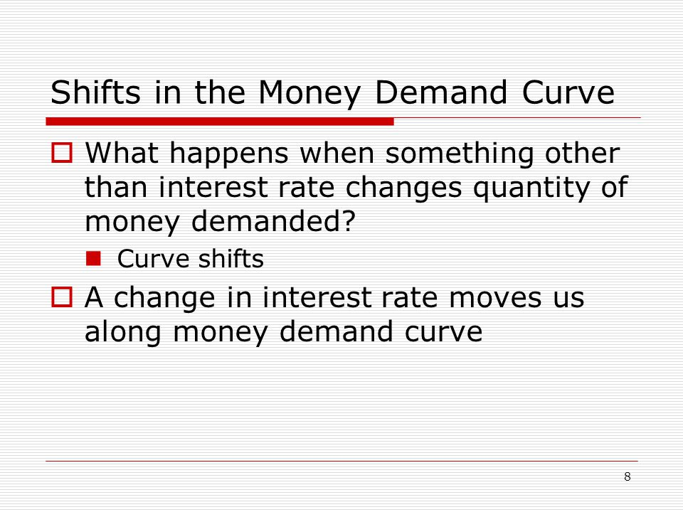 Shifts in the Money Demand Curve