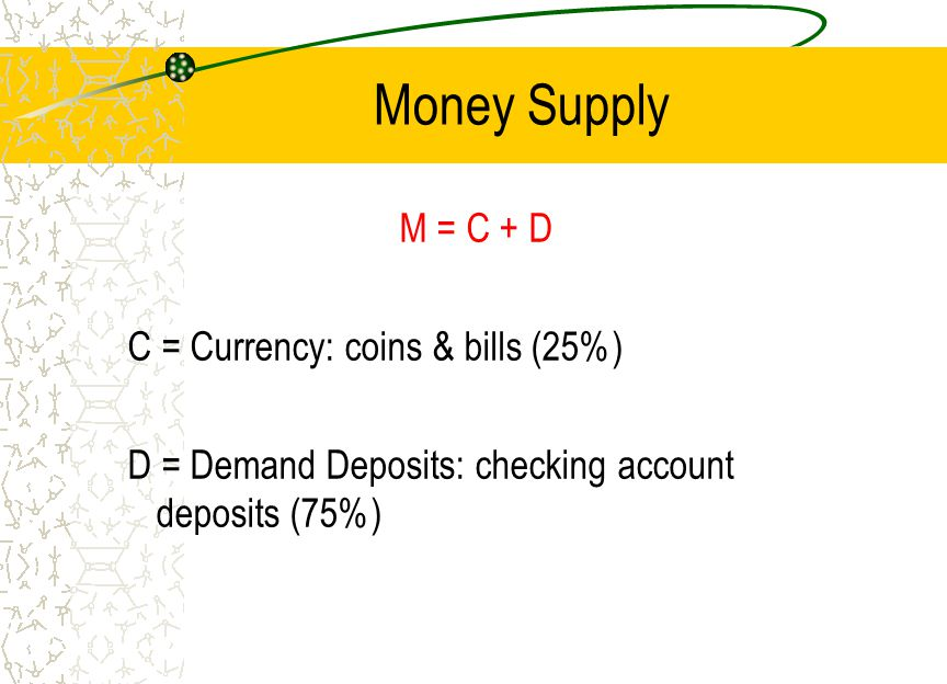 Money Supply C = Currency: coins & bills (25%)