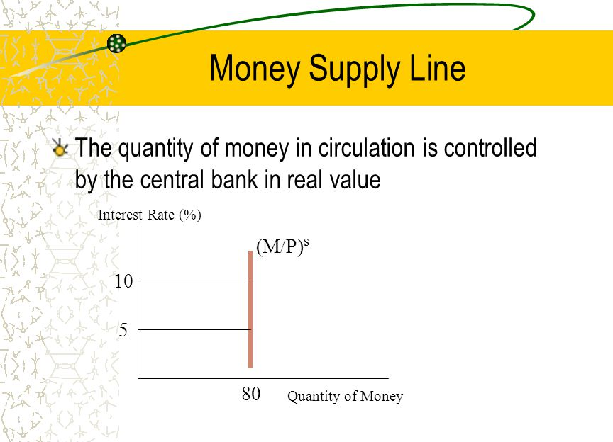 Money Supply Line The quantity of money in circulation is controlled by the central bank in real value.