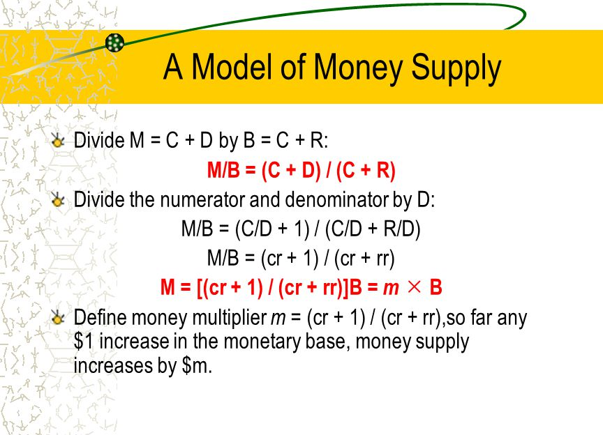 A Model of Money Supply Divide M = C + D by B = C + R: