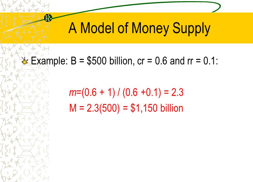 A Model of Money Supply Example: B = $500 billion, cr = 0.6 and rr = 0.1: m=( ) / ( ) = 2.3.