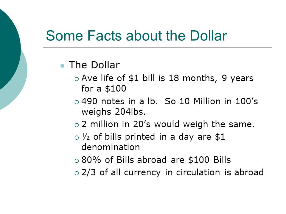 Some Facts about the Dollar