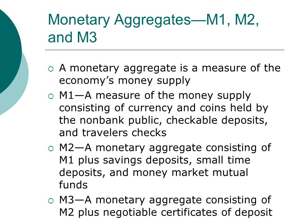 Monetary Aggregates—M1, M2, and M3