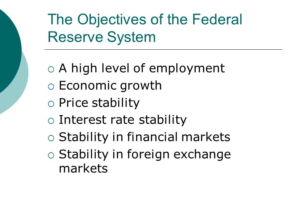 The Objectives of the Federal Reserve System