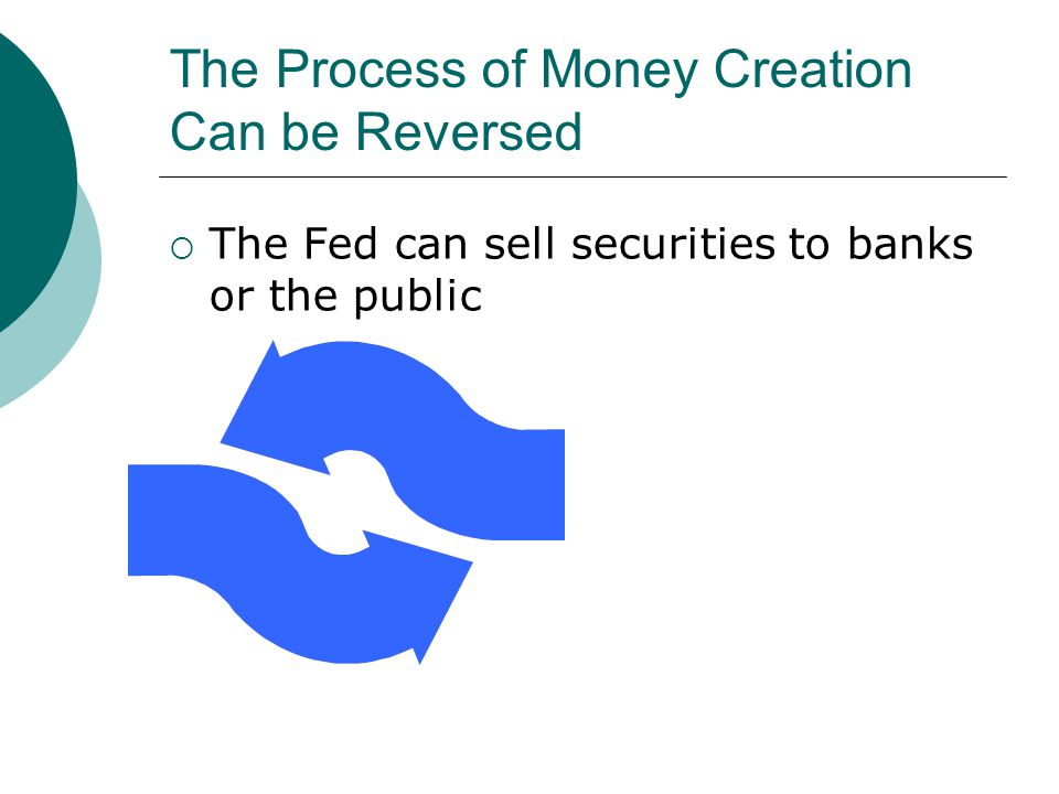 The Process of Money Creation Can be Reversed