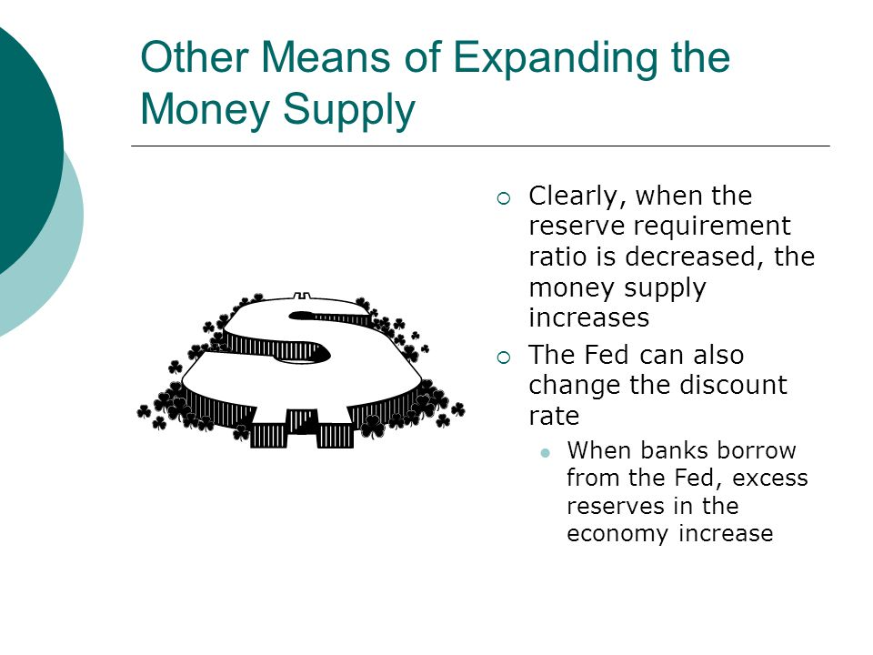 Other Means of Expanding the Money Supply
