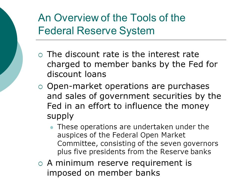 An Overview of the Tools of the Federal Reserve System