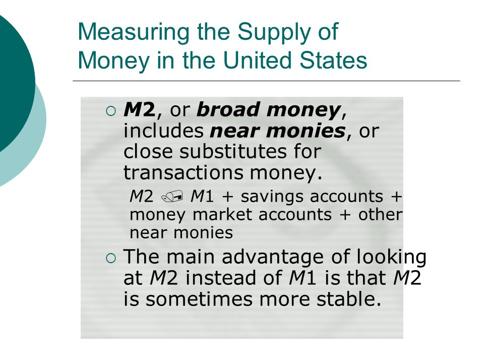 Measuring the Supply of Money in the United States