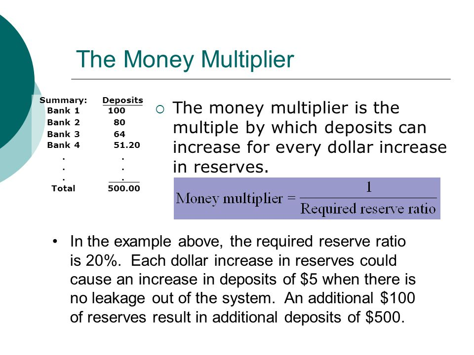 The Money Multiplier .00. 500. Total. . . . .20. 51. Bank 4. 64. Bank 3. 80. Bank 2. 100.