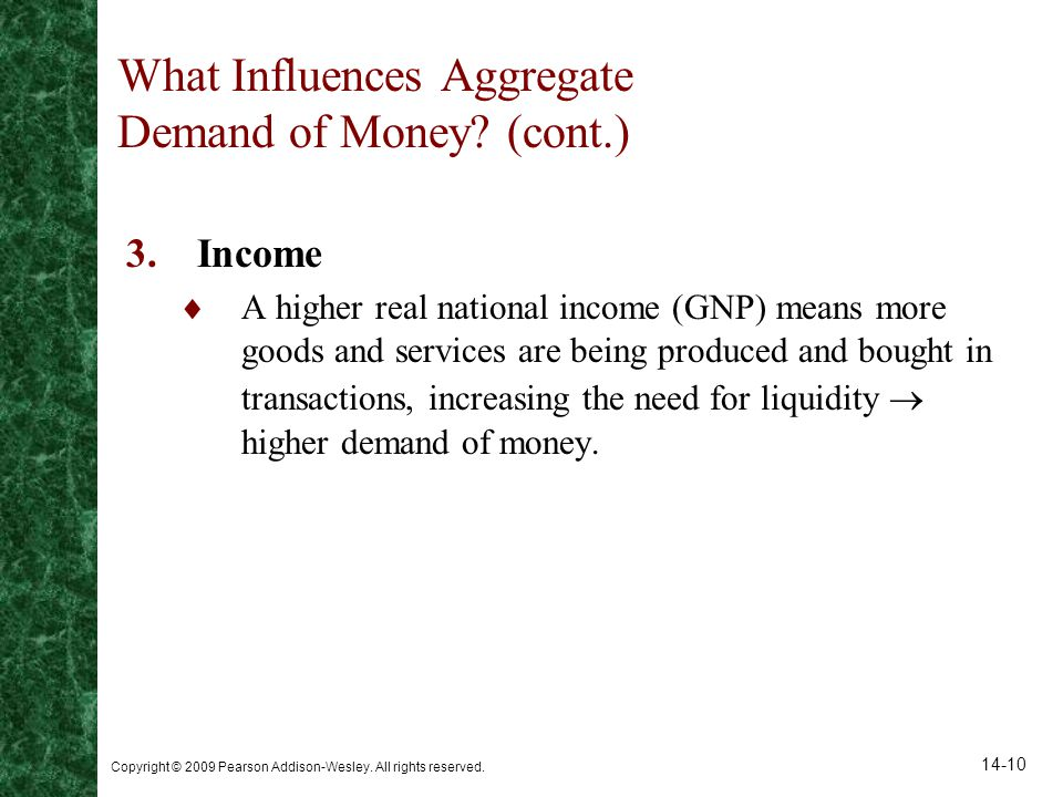 What Influences Aggregate Demand of Money (cont.)