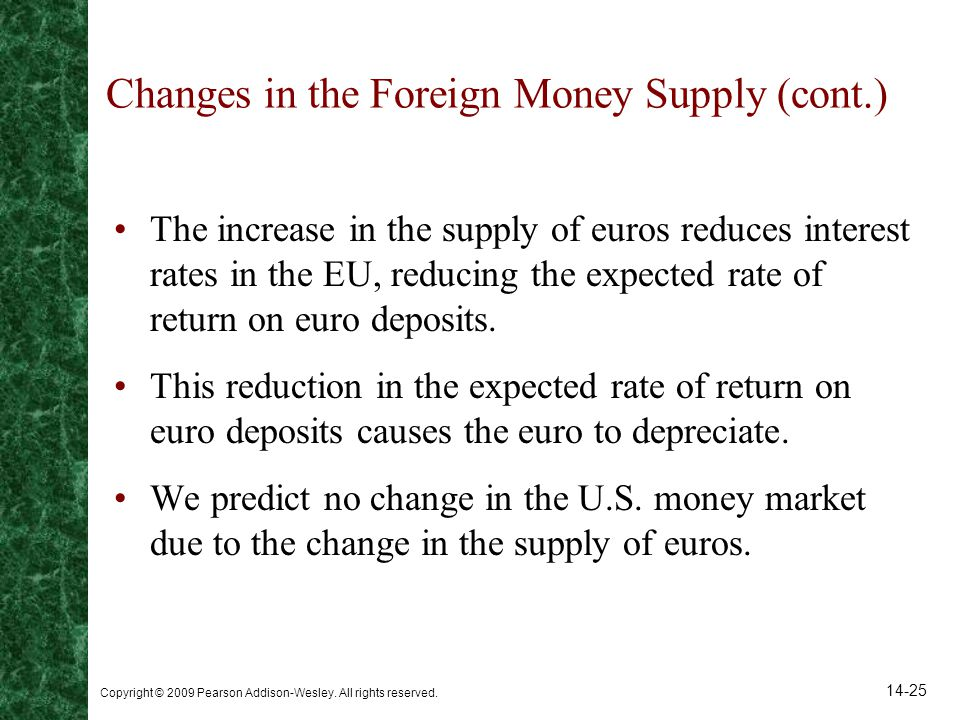 Changes in the Foreign Money Supply (cont.)