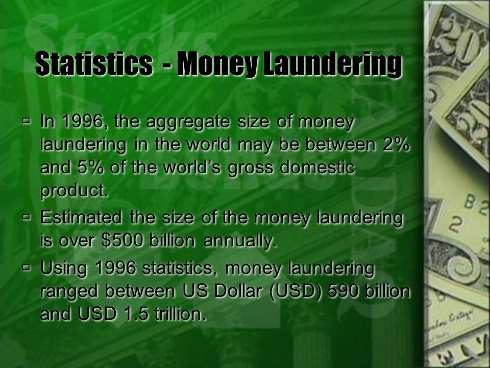 Statistics - Money Laundering