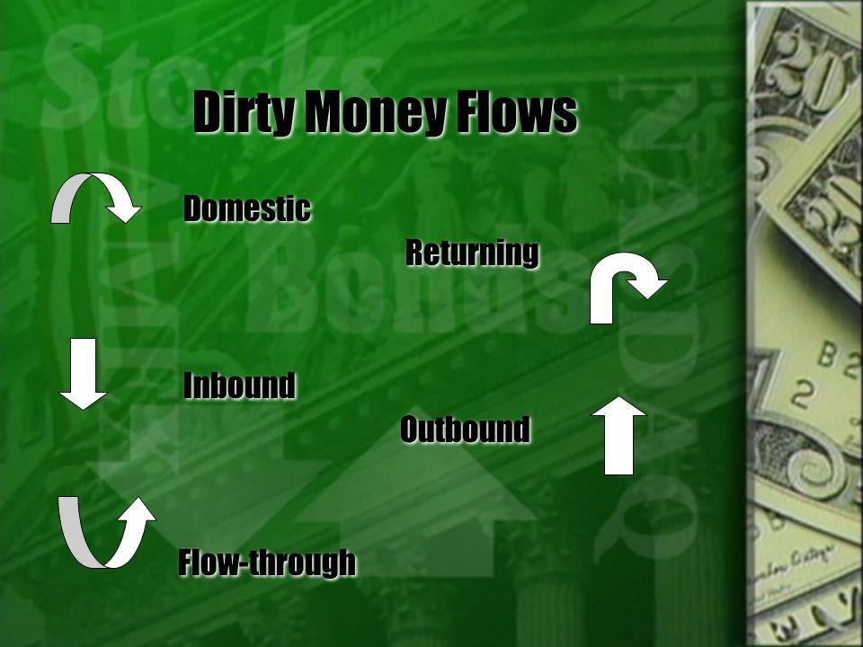 Dirty Money Flows Domestic Returning Inbound Outbound Flow-through