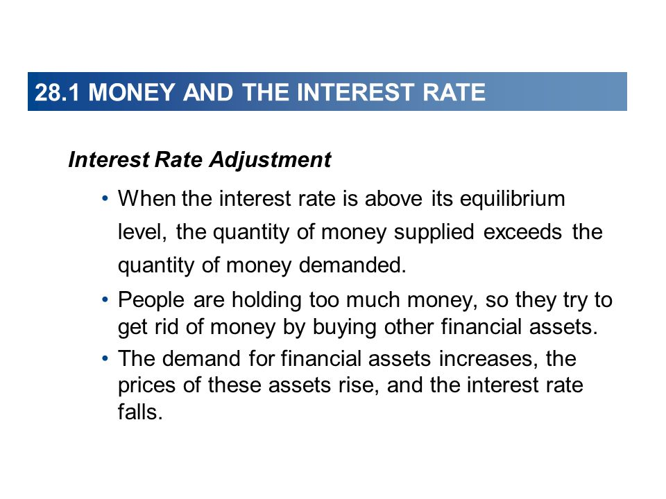 28.1 MONEY AND THE INTEREST RATE