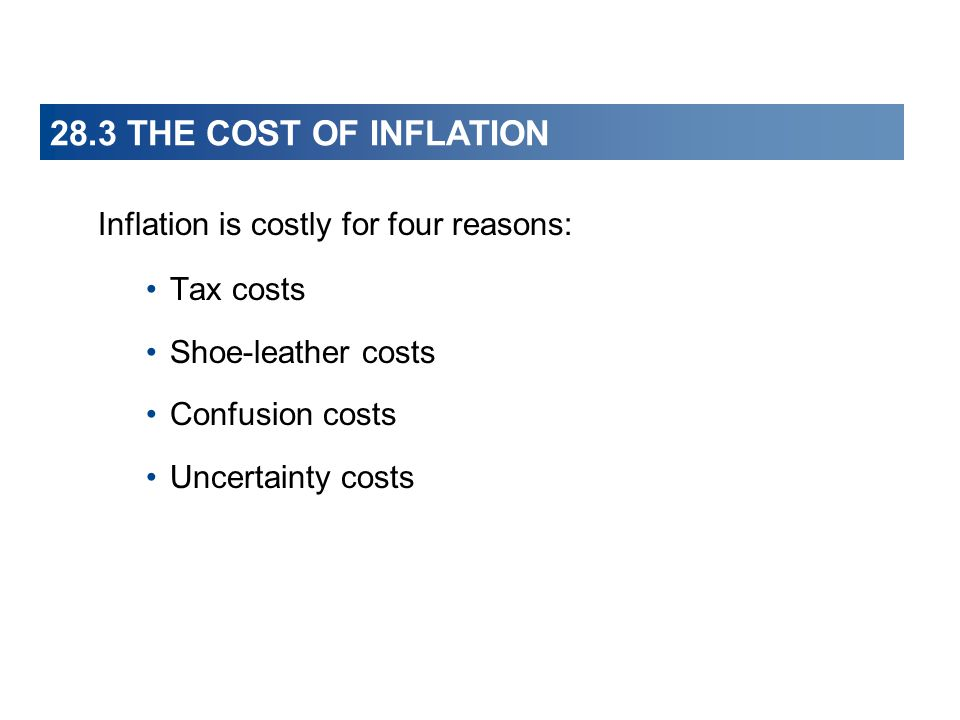 28.3 THE COST OF INFLATION Inflation is costly for four reasons: