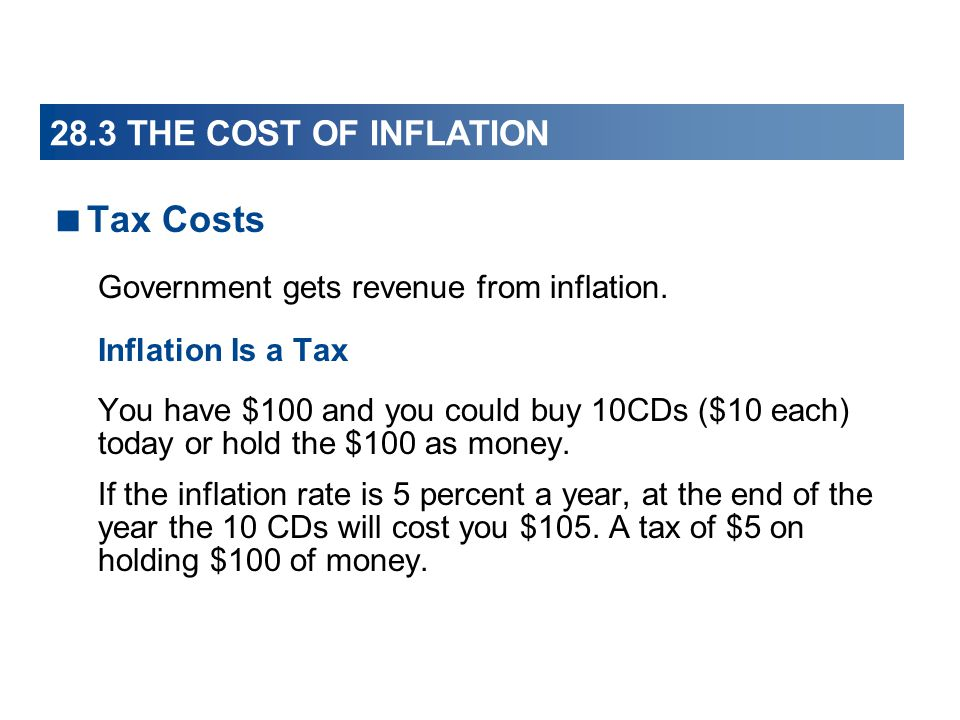 Tax Costs 28.3 THE COST OF INFLATION