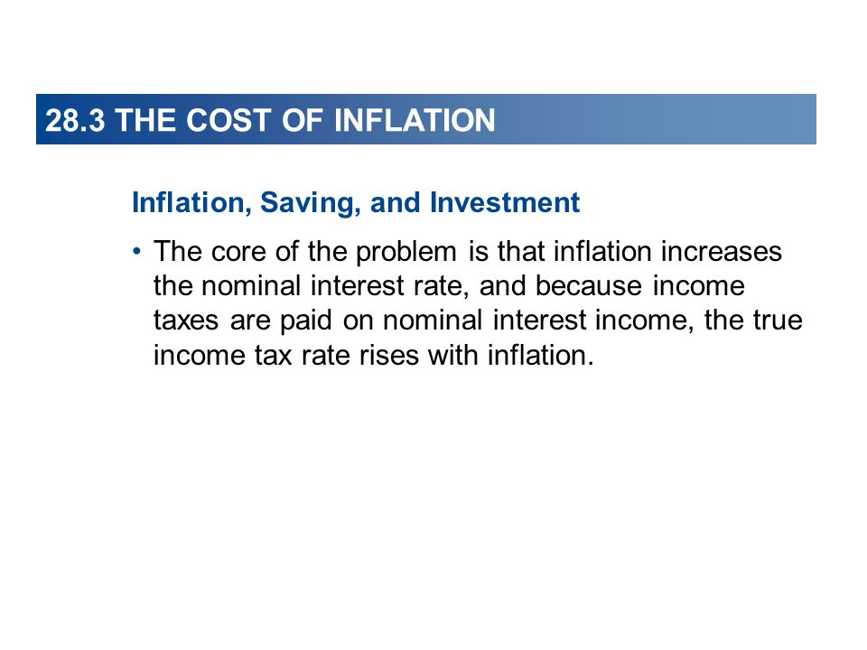 28.3 THE COST OF INFLATION Inflation, Saving, and Investment