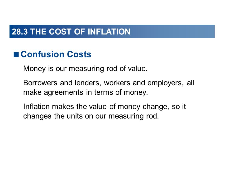 Confusion Costs 28.3 THE COST OF INFLATION