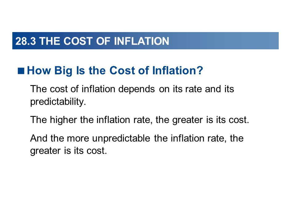 How Big Is the Cost of Inflation