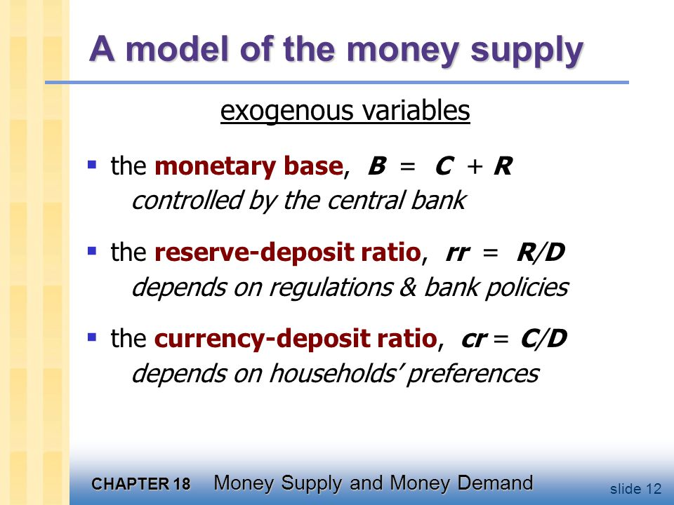 Solving for the money supply: