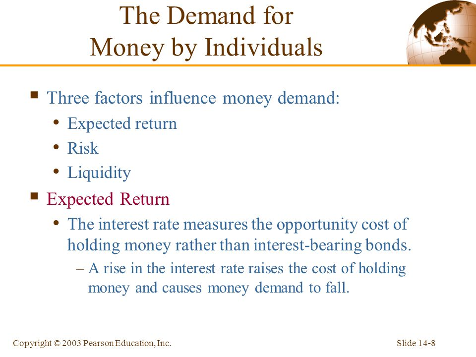 The Demand for Money by Individuals