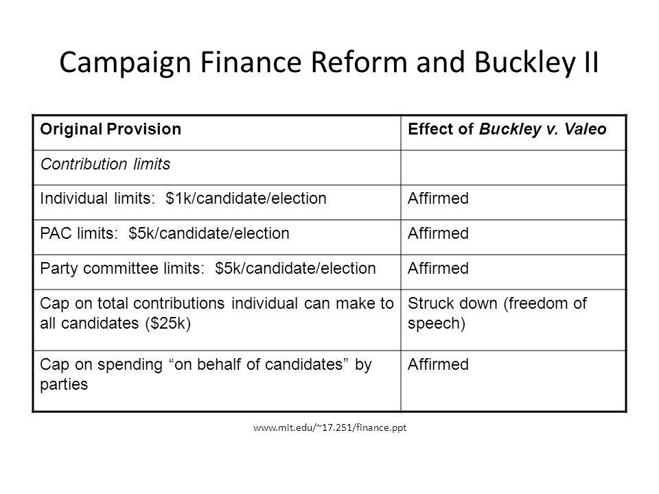 Campaign Finance Reform and Buckley II