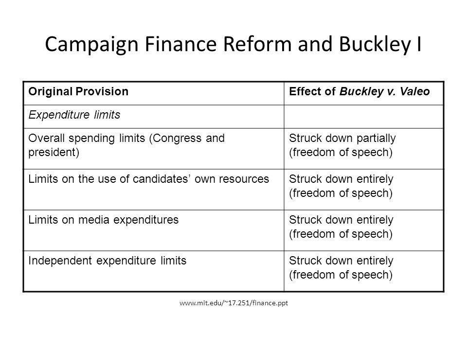 Campaign Finance Reform and Buckley I