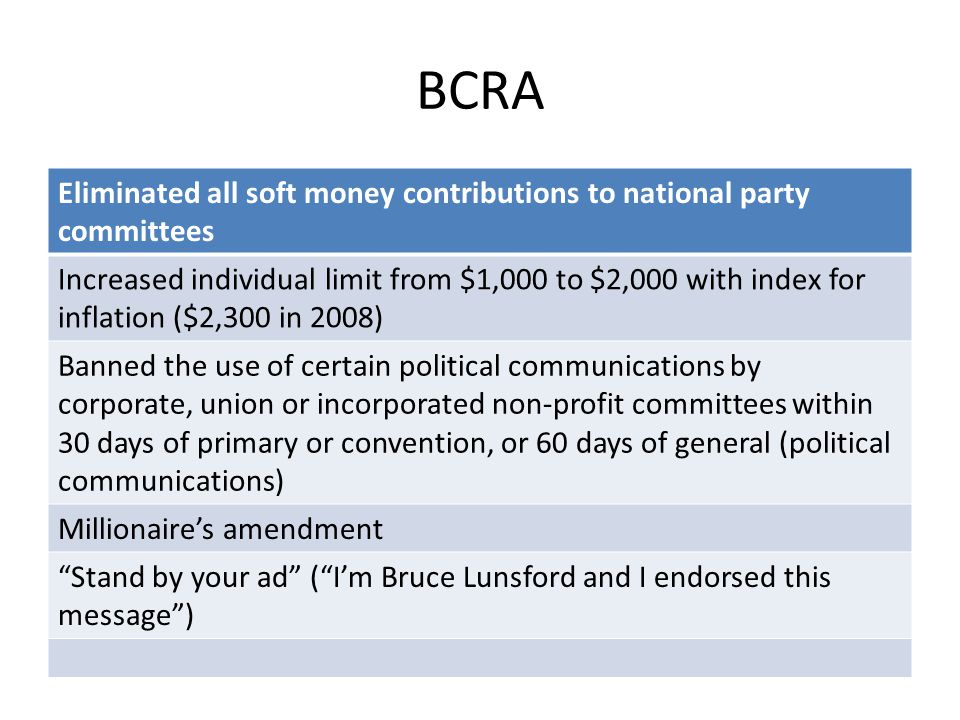 BCRA Eliminated all soft money contributions to national party committees.