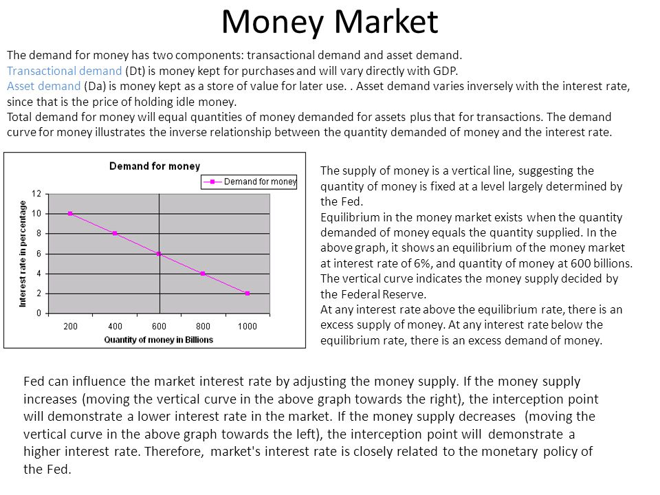 Money Market The demand for money has two components: transactional demand and asset demand.
