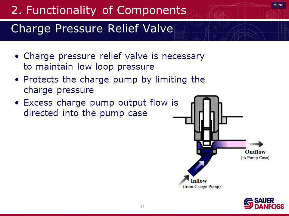 2. Functionality of Components Charge Pressure Relief Valve