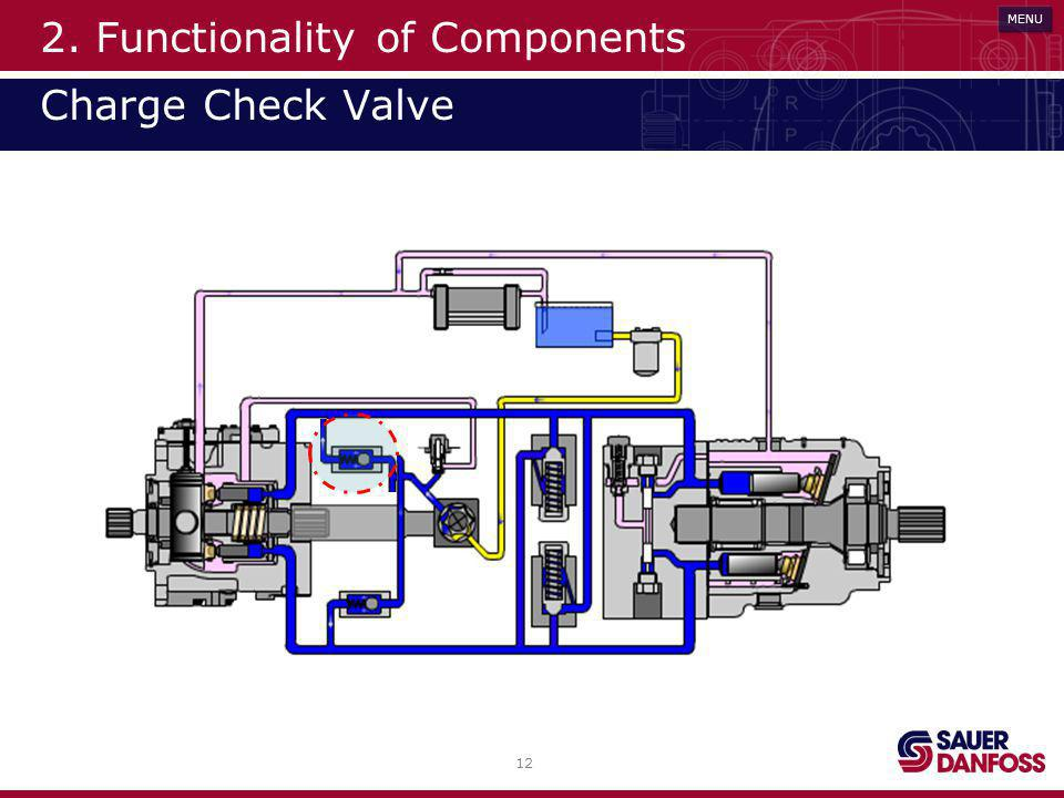 2. Functionality of Components Charge Check Valve