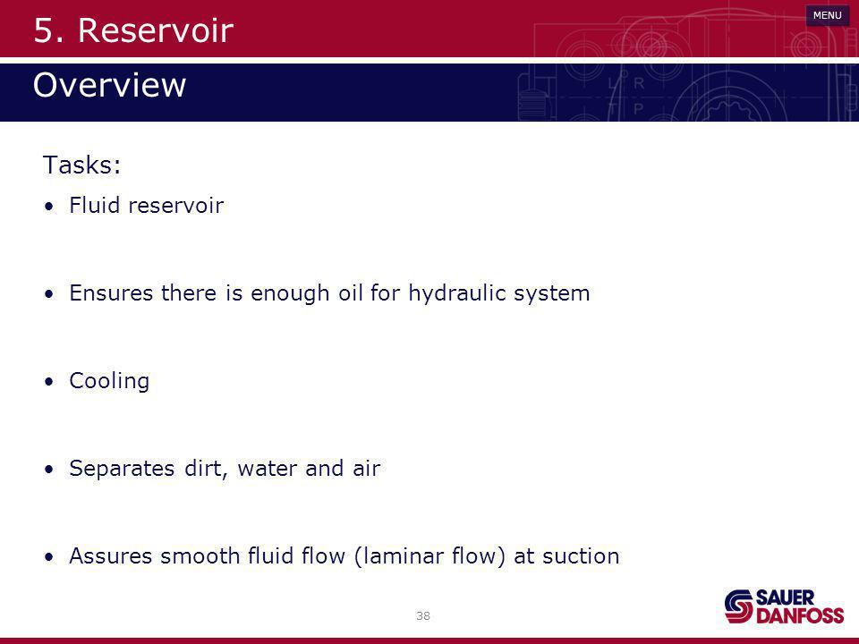 5. Reservoir Overview Art der Filterung