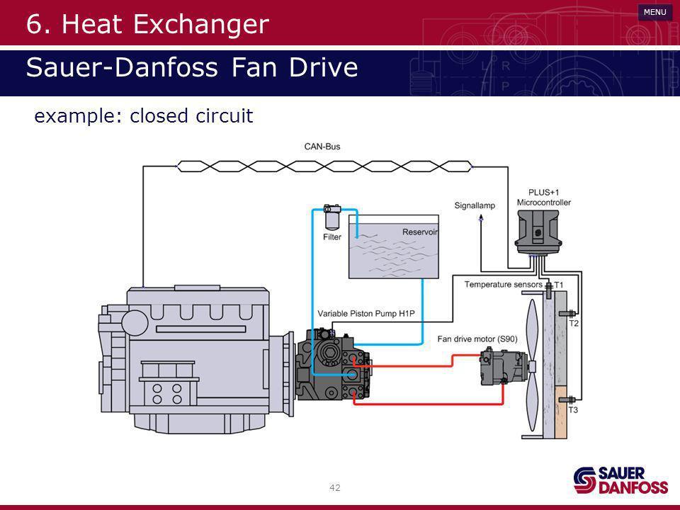 6. Heat Exchanger Sauer-Danfoss Fan Drive