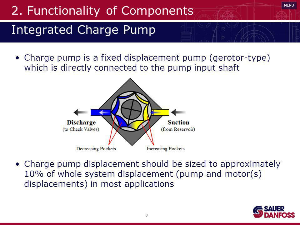 2. Functionality of Components Integrated Charge Pump
