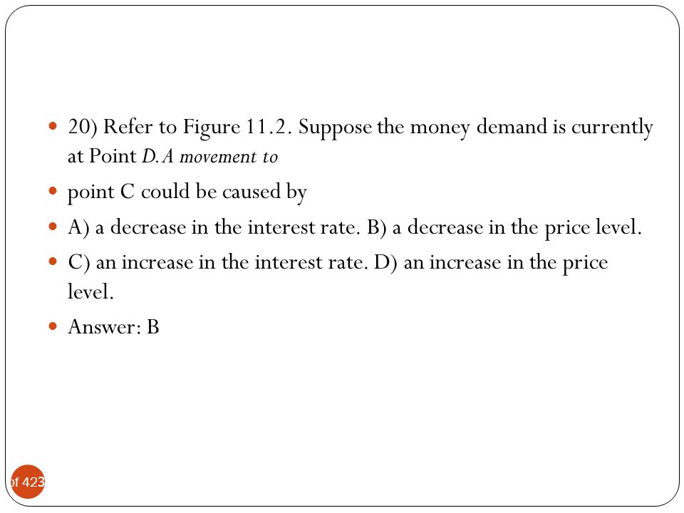 20) Refer to Figure 11.2. Suppose the money demand is currently at Point D. A movement to