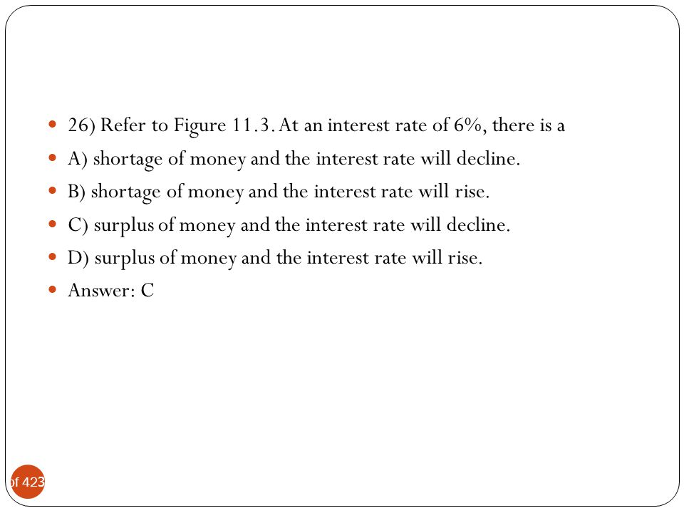 26) Refer to Figure 11.3. At an interest rate of 6%, there is a