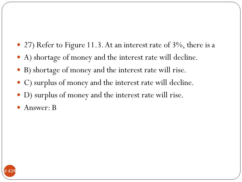 27) Refer to Figure 11.3. At an interest rate of 3%, there is a